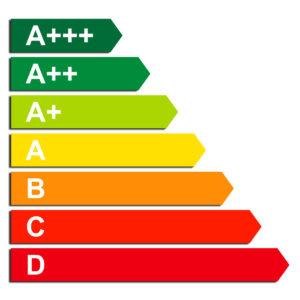 Energieeffizienzklassen - welche Waschmaschine stinkt mehr?